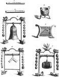 Instruments de musique : 1. 2. Flûtes. — 3. Ting, vase des sacrifices. — 4. Yong, cloche. — 5. Siao, espèce d'orgue. — 6. Ming-Kieou, équerre de pierre. — 7. Feu-Kou, instrument de guerre.