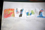 """Photo d'activité de coéducation sur base des fascicules """"Eduquons ensemble avec Polo le lapin"""""""