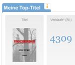 neobooks.com Anzahl Verkäufe