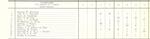 Lijst van Valken die in 1940 deelnamen aan wedstrijden (Waterkampioen)