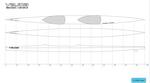 VAJDA K2-Designvorlage, Kajak Nord
