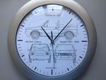 Motiv: Golf 1 Cabrio, 3-Seiten Ansicht