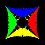 Basins of Attraction z^4-1=0, King-Verfahren, beta=-1.5