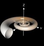 Spiralrohr mit wachsendem Querschnitt - 4