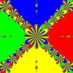 Basins of Attraction z^4-1=0, King-Verfahren, beta=-2.8