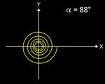Wendelung der Helico-Spirale (alpha = 88°)