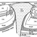 Diapir unter Bad Segeberg