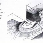 """gefunden in """"Der Kalkberg"""" von Hans Peter Sparr"""