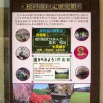 松戸駅自由通路戸定歴史館PR用掲示板デザイン・制作