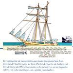 Composition d'un bateau d'émigrants partis du Valais vers 1857