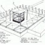 """Beispiel für """"open air"""" Nutzung"""