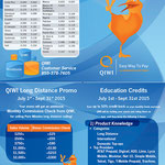 QIWI Marketing bi-fold brochure