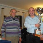 Campione sociale 2011