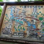 ハイキングコースの掲示板