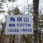 角研山が笹子駅への分岐