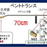 高圧洗浄機 ベントランス70cm 耐久可変ノズル グリップ付