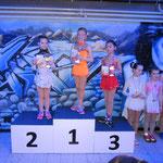 Antarticacup Miniemen  groep 1  Syzdykov 2de plaats