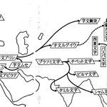 図2 文字の伝播と排列法/宮崎市定「歴史的地域と文字の排列法」〔中公文庫『東西交渉史論』1998〕