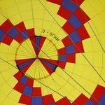 Der Blick nach oben in den Ballon ...