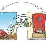 Logo, Grafik, Layout