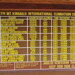 Bergmarathon auf den Mt. Kinabalu, etwas für ganz Harte.