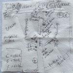 Übersicht von Kuzguncuk mit Lädeli, Kaffees, Arzt, Markt usw. Danke Miriam, für den Kurzüberblick auf der Serviette!