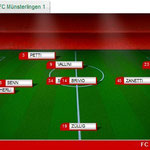 Aufstellung FC Romanshorn