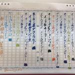 インク ペン 各種 表