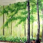 Wandmalerei Küche