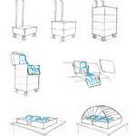 Ideen zum Transport von Koffer und Baby > 3