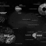 Blindheit   > Infografik