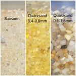 Sandvergleich Vergrößerung