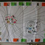 C.A.T Modul: Übung zu Gemeinsamkeiten und Verschiedenheiten