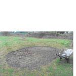 Aushub Rasen beendet