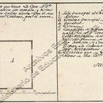 """1802 """"Plano que demuestra el todo dela 1ª Avitacion delas tres que tiene La Casa de Doña Antonia de Gallo Alcantara sita en la Calle de San Francisco..."""""""