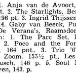 Krantenknipsel Brabants Nieuwsblad 15-1-1968. Les Civils werden 4e tijdens talentinstuif Musica '68 in Hoeven