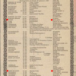 Beatagenda Hitweek 19 januari 1967