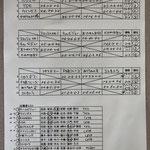 予選リーグ&出場者リスト