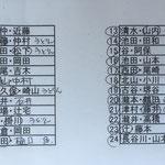 出場者リスト