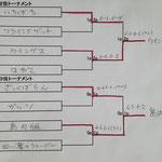 2位・3位トーナメント