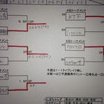 順位別トーナメント