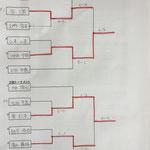 1位2位トーナメント