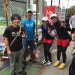 Team RYO