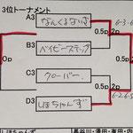 3位トーナメント
