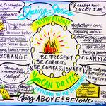 Community based intergenerational dialogue