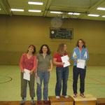 Sieger Stadtmeisterschaften 2006 Damendoppel A