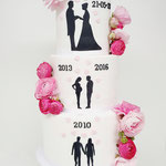 Timeline WeddingCake, Colin en Silvia, Bruidstaart Den Bosch