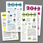 Persönlicher Jahresrückblick 2012 bis 2015