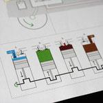 Infografiken und Piktogramme