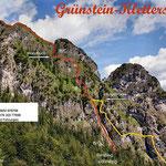 Klettersteig am Grünstein in Schönau am Königssee